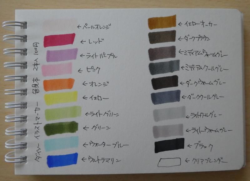 f:id:ofukusuke:20180118142720j:plain