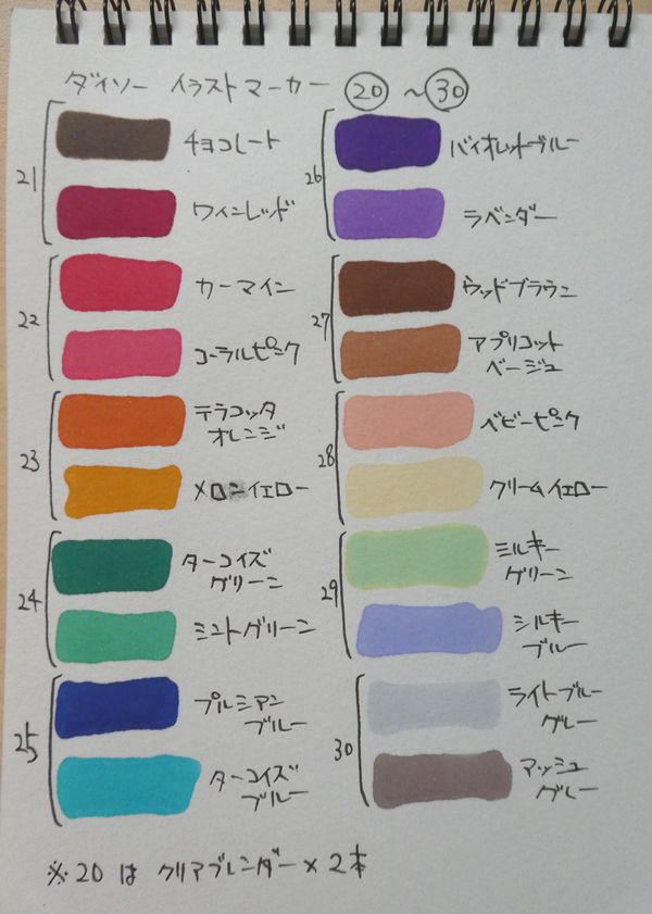 f:id:ofukusuke:20190702133926j:plain