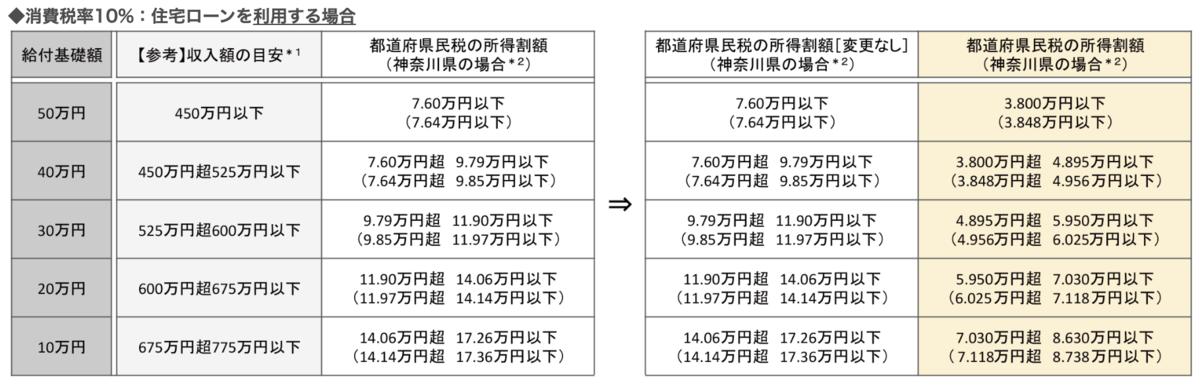f:id:ogasawara0001:20191106072050p:plain