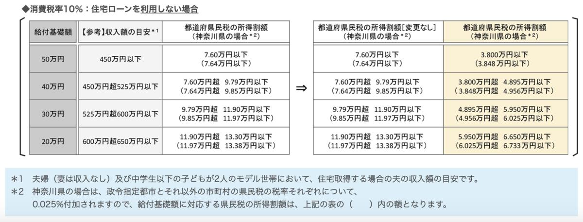 f:id:ogasawara0001:20191106072101p:plain