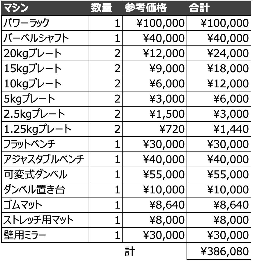f:id:ogasawara0001:20191109073606p:plain