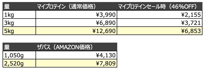 f:id:ogasawara0001:20191124065516p:plain