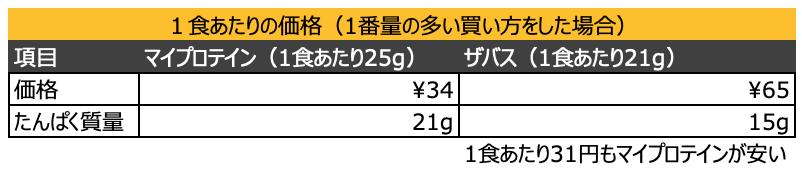 f:id:ogasawara0001:20191124065749p:plain