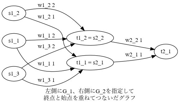 f:id:ogata-k:20190923203520p:plain