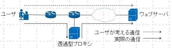 f:id:ogata-y:20110207222116j:image