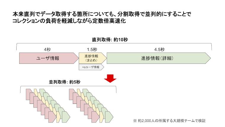 f:id:ogata_y:20211005132047p:plain