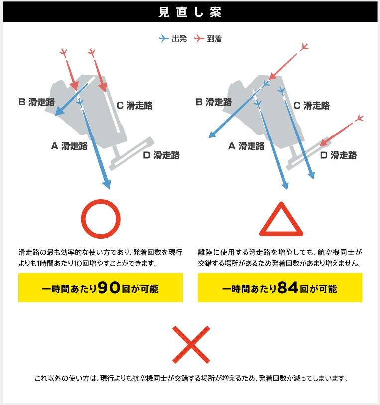 f:id:ogatacycle:20160927113624p:plain