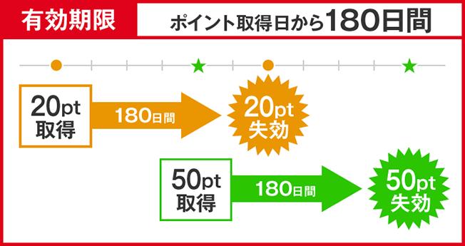 f:id:ogatacycle:20161205160106p:plain