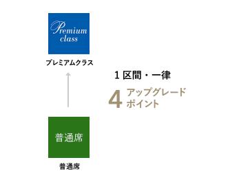 f:id:ogatacycle:20170118103015p:plain