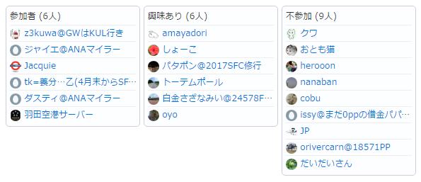 f:id:ogatacycle:20170510103255p:plain