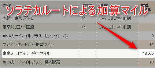 f:id:ogatacycle:20170608094650p:plain