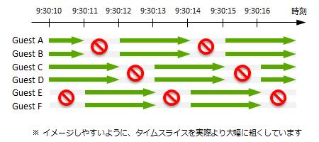 f:id:ogawad:20111225225449p:image