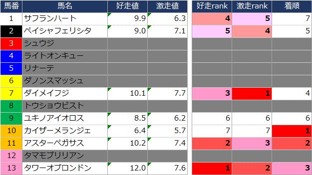 f:id:ogi-keiba:20190617224138p:plain