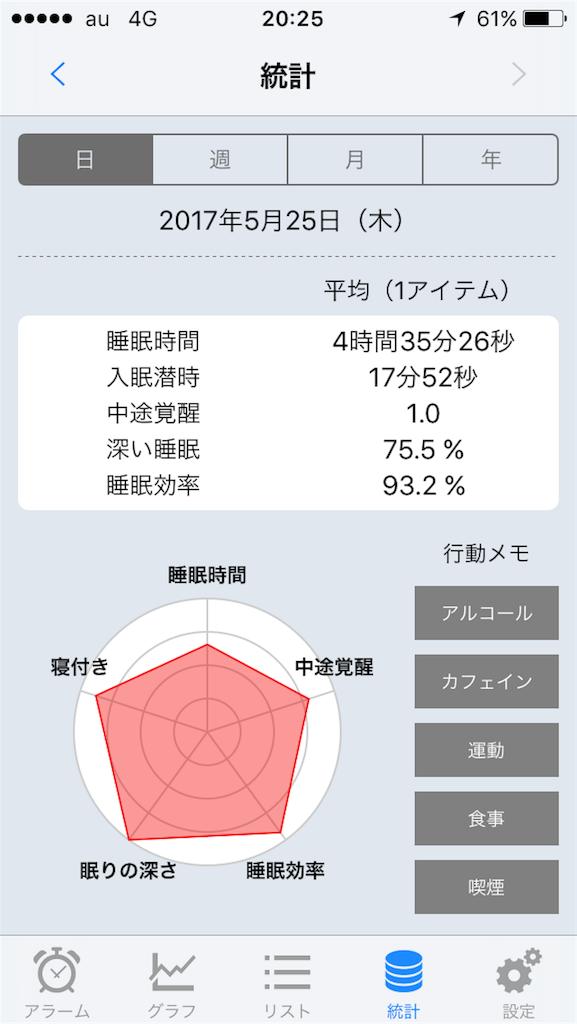f:id:ogihara0308:20170525203718p:image