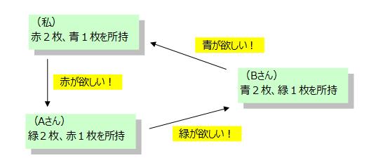 f:id:ogihara0308:20170904020822p:plain