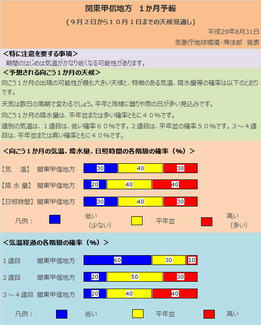 f:id:ogihara0308:20170907015026p:plain