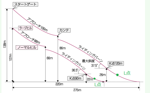 f:id:ogihara0308:20180213211205p:plain