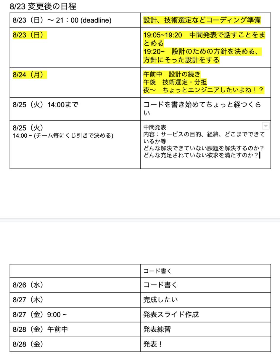 f:id:ogijunchang:20200903002807p:plain