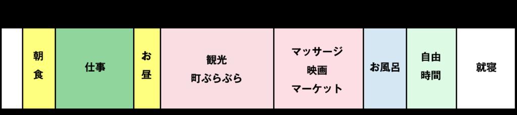 f:id:ogimaya26:20160724203034p:plain