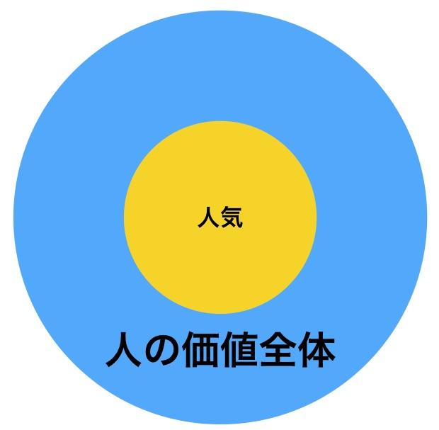 f:id:ogit:20170608183759j:plain