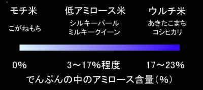 f:id:ogoesamurai:20181018090609p:plain