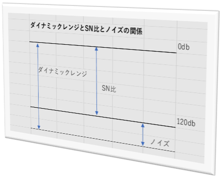f:id:ogoesamurai:20181021093459p:plain