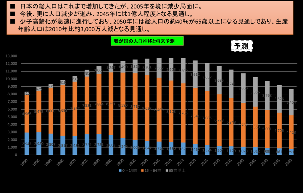 f:id:ogoesamurai:20181206155119p:plain