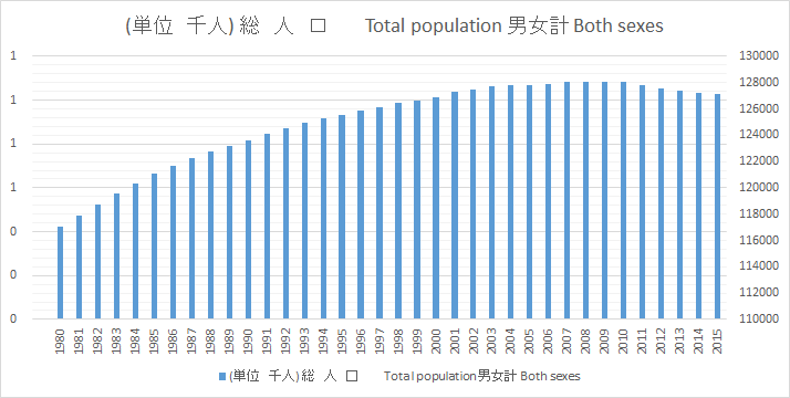 f:id:ogoesamurai:20190204212838p:plain