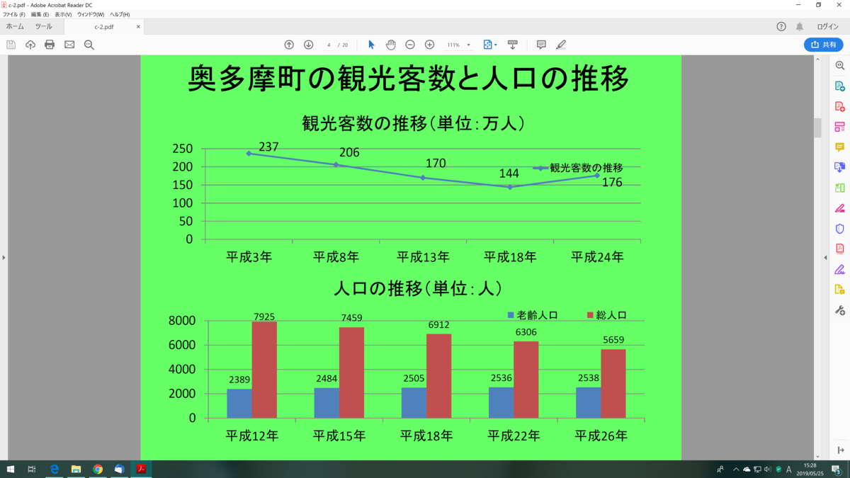 f:id:ogoesamurai:20190525152842p:plain