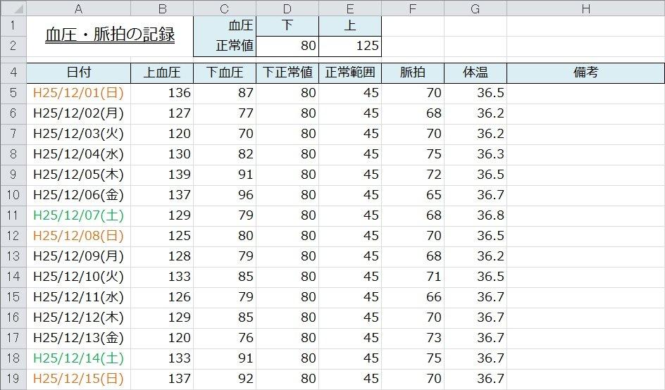 正常 範囲 血圧 高齢者の血圧の正常値と平均値と目標値まとめ |
