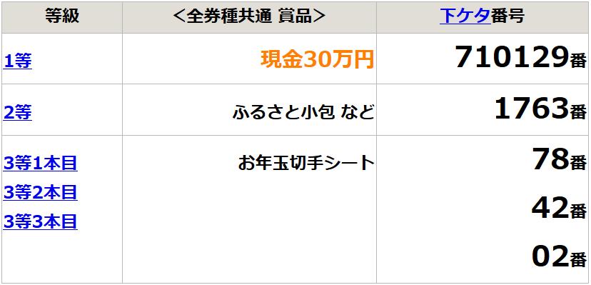 f:id:ogohnohito:20190207104316p:plain:right:w320
