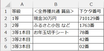 f:id:ogohnohito:20190207105753p:plain:right:w320