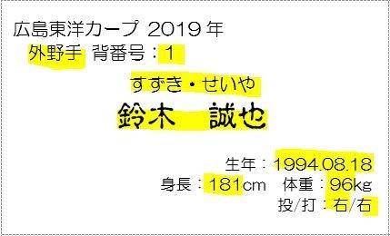 f:id:ogohnohito:20190501082212j:plain:right:w240