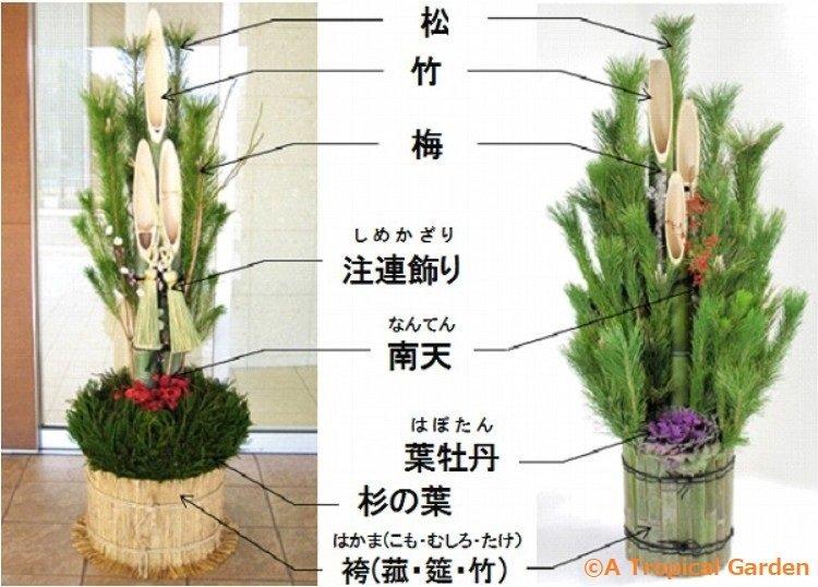 f:id:ogohnohito:20191219145821j:plain:right:w240