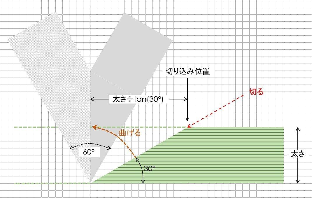 f:id:ogohnohito:20200107115517j:image:right:w360