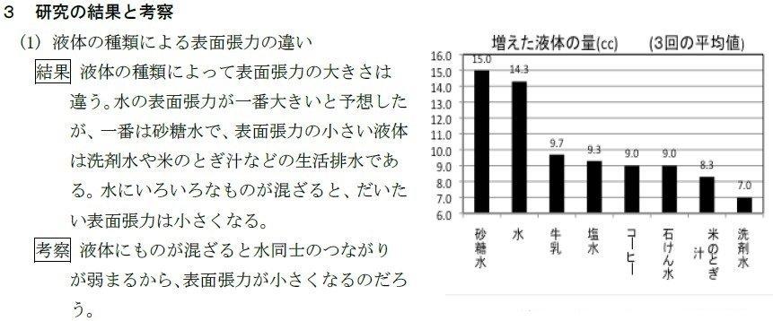 f:id:ogohnohito:20200120105215j:plain:w512