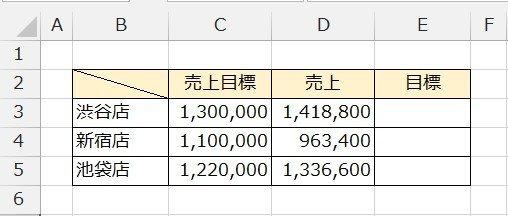 f:id:ogohnohito:20200202141805j:plain:right:w400