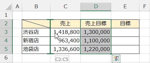 f:id:ogohnohito:20200202200123p:plain:right:w400