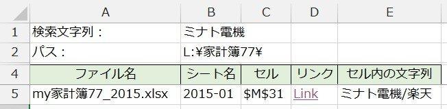 f:id:ogohnohito:20200206165407j:plain:w400
