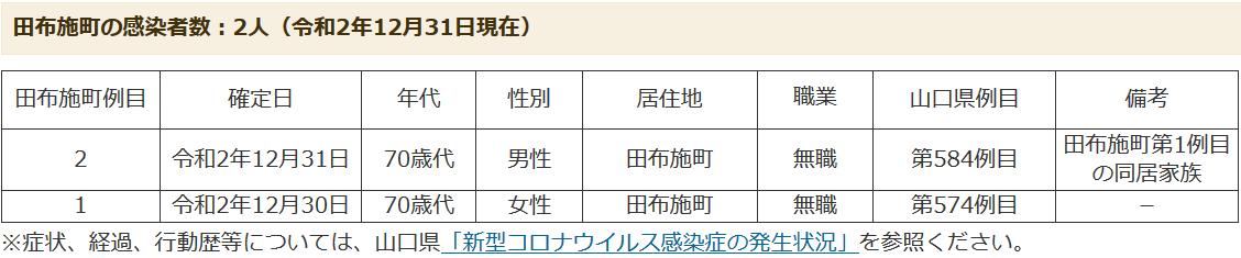 f:id:ogohnohito:20210101160325p:plain