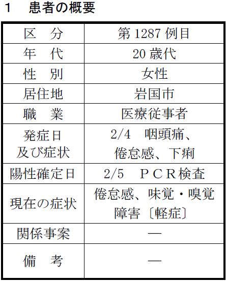 f:id:ogohnohito:20210208180916p:plain:right:w240