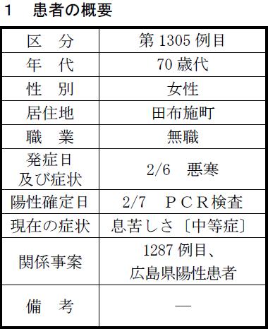 f:id:ogohnohito:20210209110215p:plain:right:w240