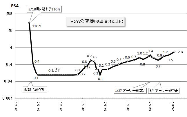 f:id:ogohnohito:20210220092551p:plain:w600