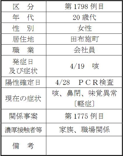 f:id:ogohnohito:20210430083013p:image:right:w300