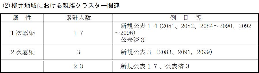 f:id:ogohnohito:20210510221107p:plain