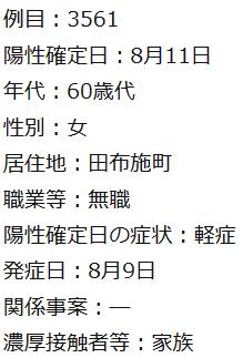 f:id:ogohnohito:20210813105625p:plain:right:w160