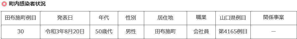 f:id:ogohnohito:20210822114858p:plain