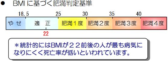 f:id:ogohnohito:20210929180230p:plain:w400