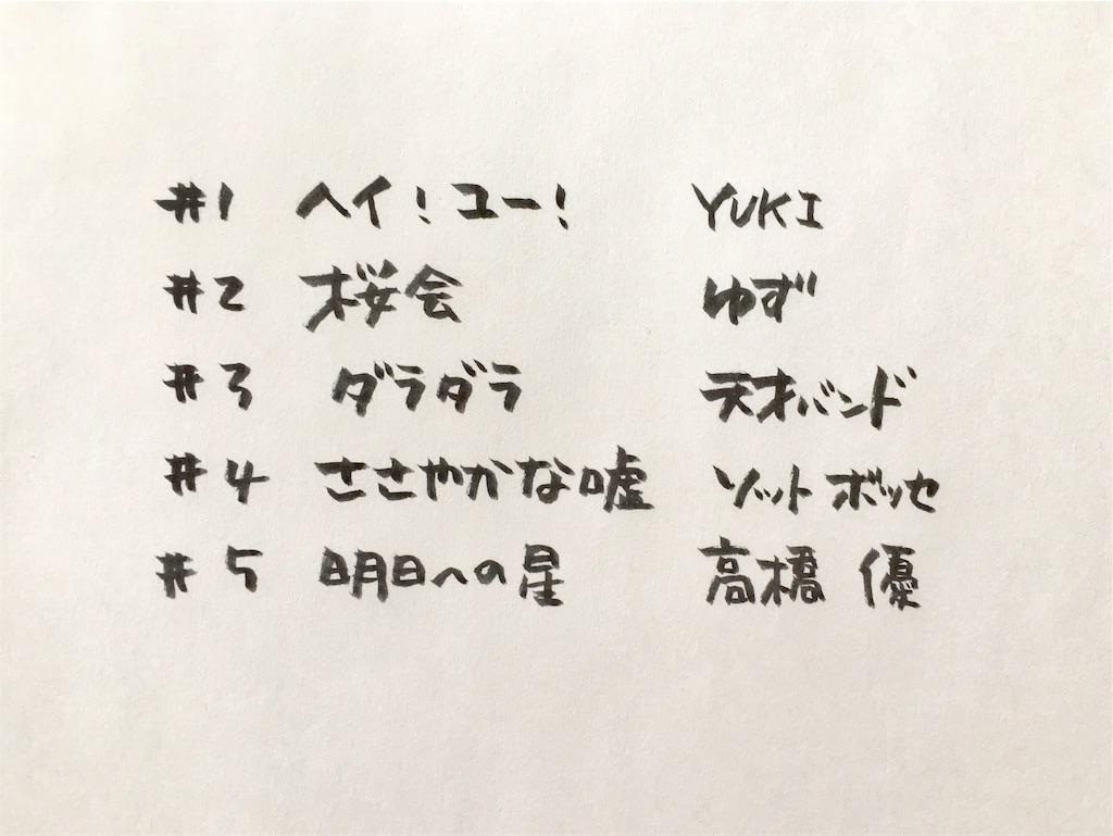 f:id:oguni-miho:20170402151244j:image