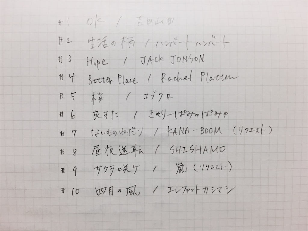 f:id:oguni-miho:20170417210152j:image